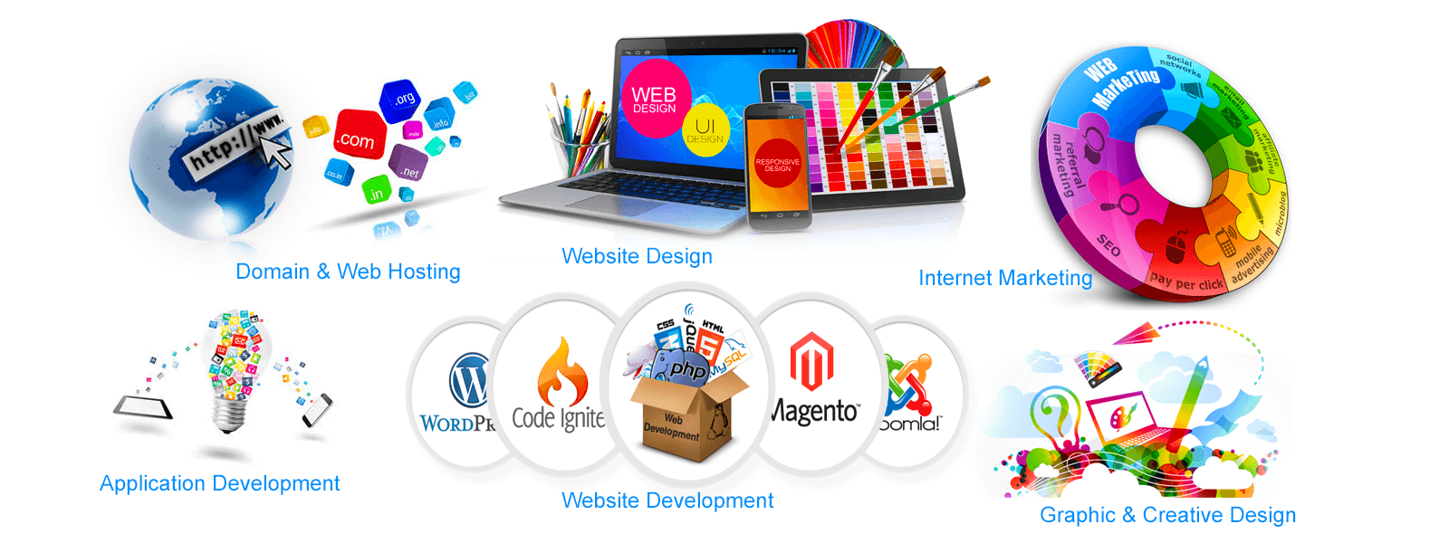 Ecommerce Web Development Company Digital Marketing Agency SEO Services Best Social Media Marketing Packages Professional PPC Consultant Graphic Design Branding Mobile Website Content Marketing