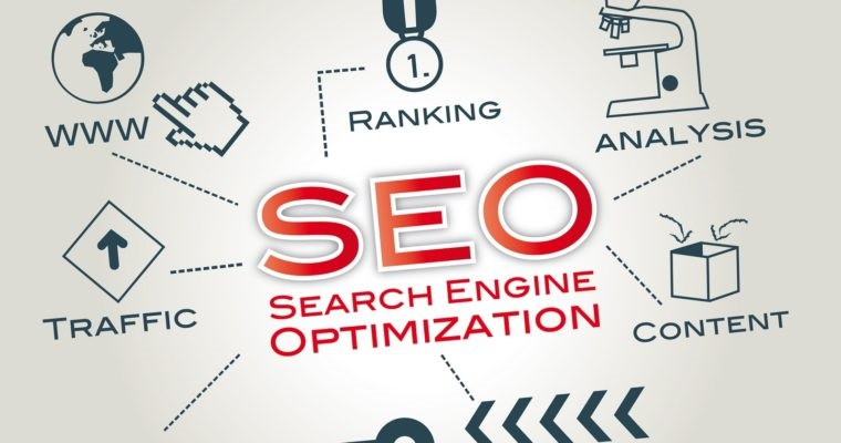 Importance of Alt-Text in Search Engine Optimization for Beginners Mint Media