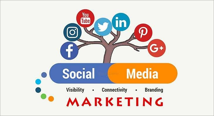 Top 7 Social Media Trends That Cannot Be Avoided in Marketing Mint Media