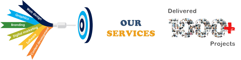 Top Digital Marketing Services Social Media Agency Best SEO Company in India