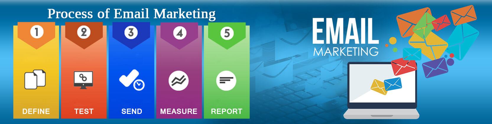 best bulk email marketing design agency software Mint Media